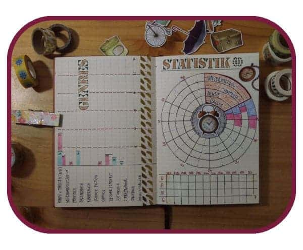 Bullet Journal Statistiken