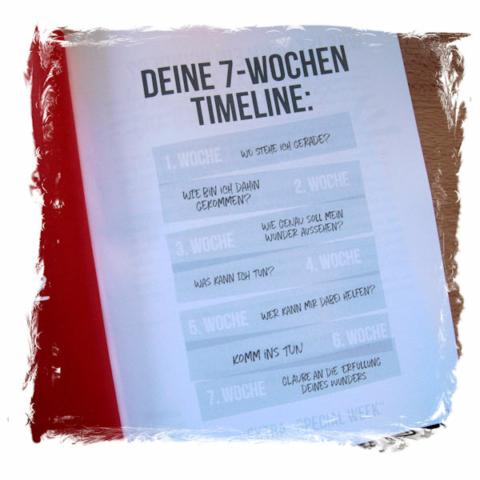 7-Wochen-Timeline